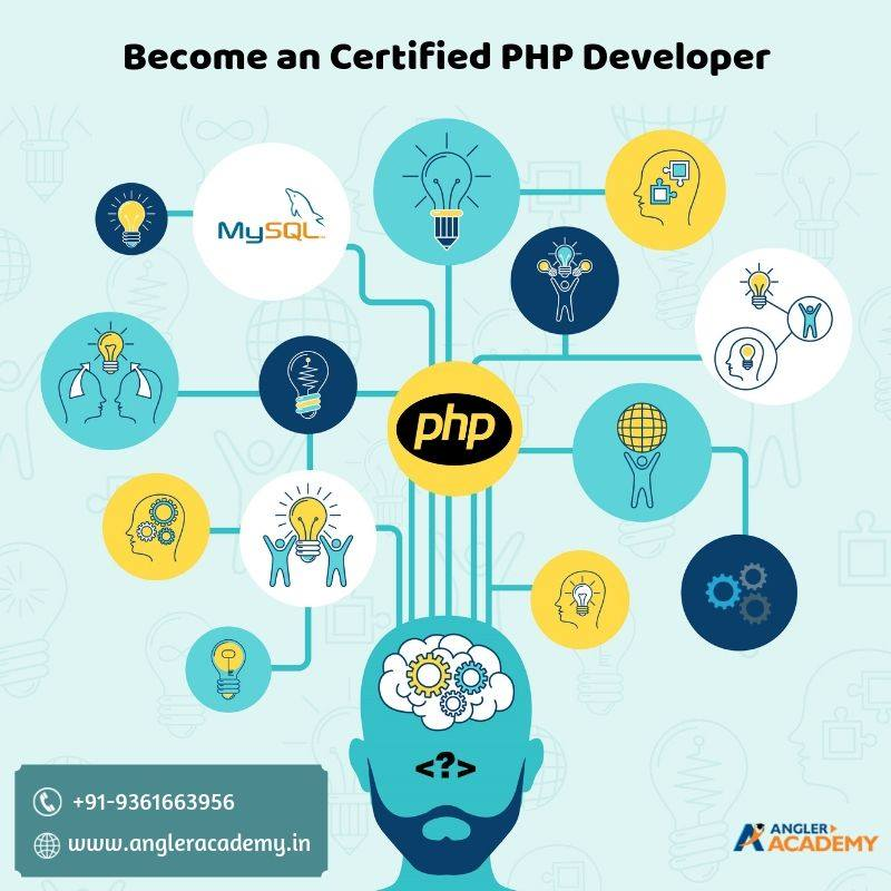 PHP training in coimbatore